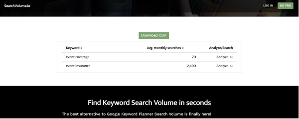 searchvolume.io search volume check for event insurance and event coverage